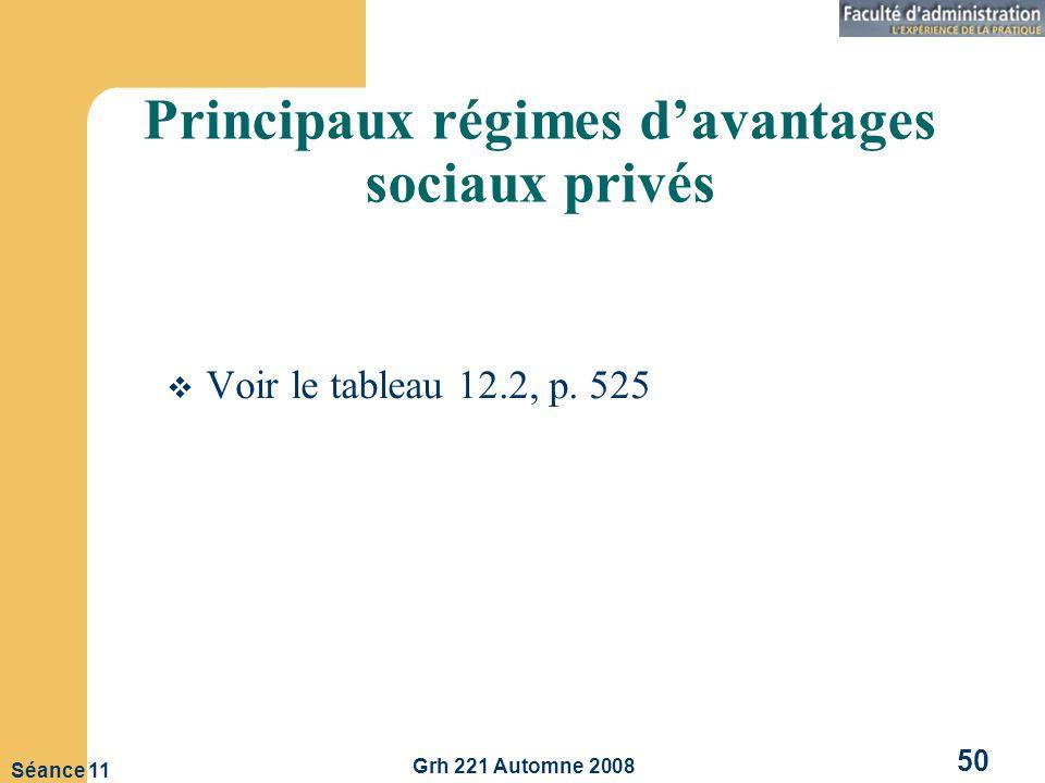 Grh 221 Automne 2008 50 Séance 11 Principaux régimes davantages sociaux privés Voir le tableau 12.2, p.