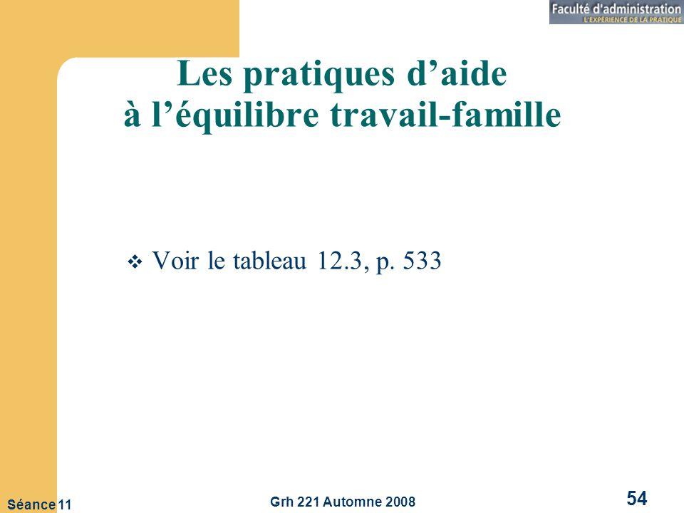 Grh 221 Automne 2008 54 Séance 11 Les pratiques daide à léquilibre travail-famille Voir le tableau 12.3, p.
