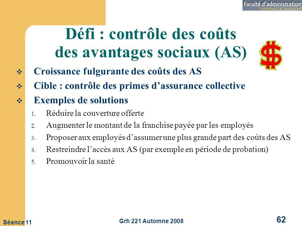 Grh 221 Automne 2008 62 Séance 11 Défi : contrôle des coûts des avantages sociaux (AS) Croissance fulgurante des coûts des AS Cible : contrôle des primes dassurance collective Exemples de solutions 1.