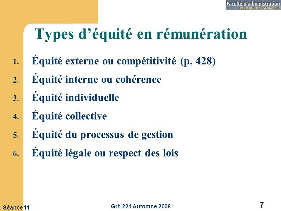 Grh 221 Automne 2008 7 Séance 11 Types déquité en rémunération 1.