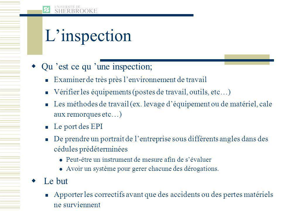 Linspection Qu est ce qu une inspection; Examiner de très près lenvironnement de travail Vérifier les équipements (postes de travail, outils, etc…) Les méthodes de travail (ex.