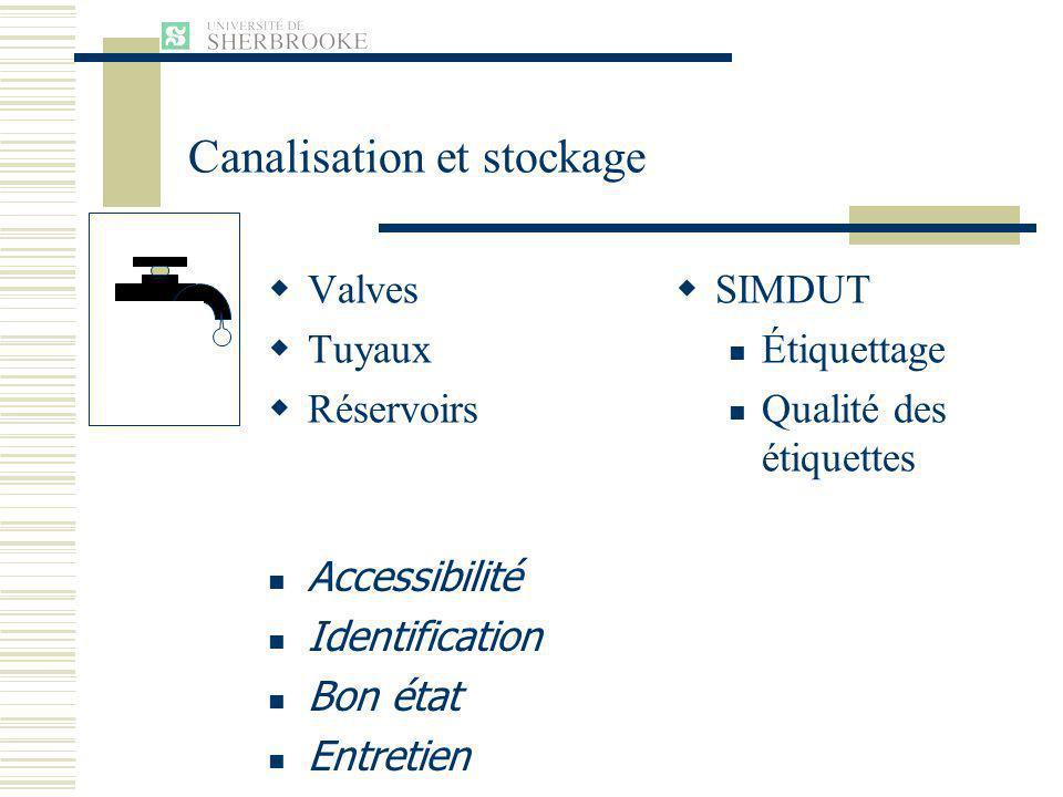 Valves Tuyaux Réservoirs SIMDUT Étiquettage Qualité des étiquettes Accessibilité Identification Bon état Entretien Canalisation et stockage