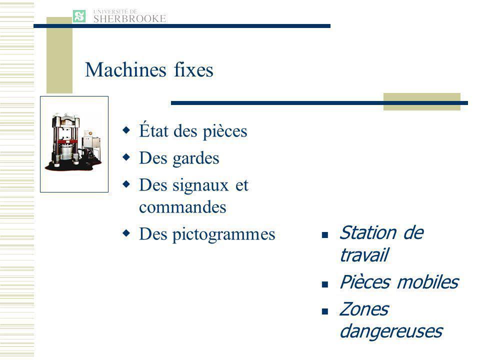 État des pièces Des gardes Des signaux et commandes Des pictogrammes Station de travail Pièces mobiles Zones dangereuses Machines fixes