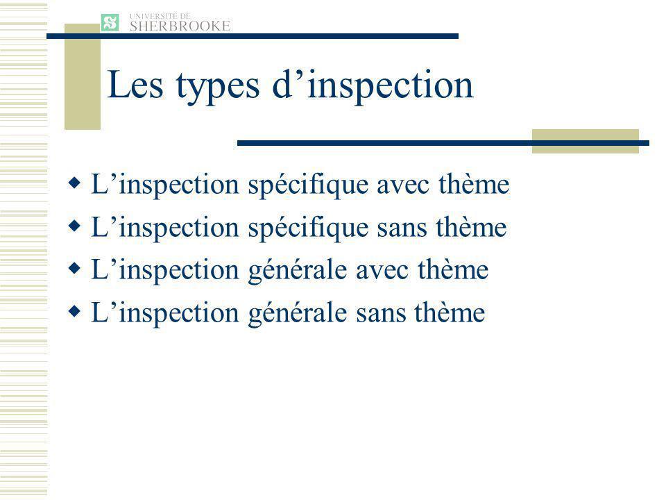 Les types dinspection Linspection spécifique avec thème Linspection spécifique sans thème Linspection générale avec thème Linspection générale sans thème