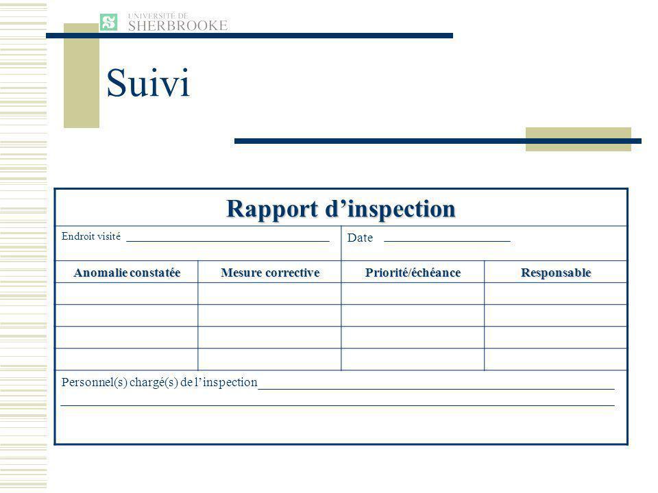 Suivi Rapport dinspection Endroit visité Date Anomalie constatée Mesure corrective Priorité/échéanceResponsable Personnel(s) chargé(s) de linspection