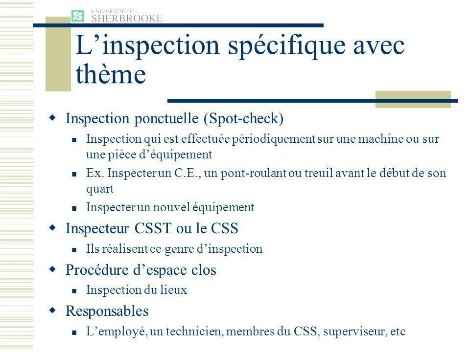 Linspection spécifique avec thème Inspection ponctuelle (Spot-check) Inspection qui est effectuée périodiquement sur une machine ou sur une pièce déquipement Ex.