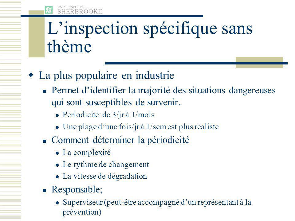 Linspection spécifique sans thème La plus populaire en industrie Permet didentifier la majorité des situations dangereuses qui sont susceptibles de survenir.