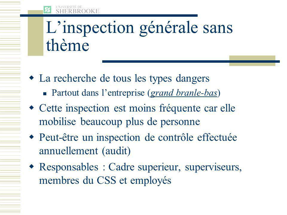 Linspection générale sans thème La recherche de tous les types dangers Partout dans lentreprise (grand branle-bas) Cette inspection est moins fréquente car elle mobilise beaucoup plus de personne Peut-être un inspection de contrôle effectuée annuellement (audit) Responsables : Cadre superieur, superviseurs, membres du CSS et employés