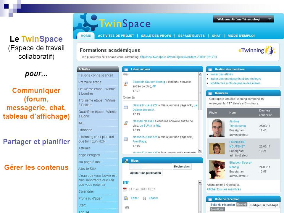 Le TwinSpace (Espace de travail collaboratif) pour… Communiquer (forum, messagerie, chat, tableau daffichage) Partager et planifier Gérer les contenus