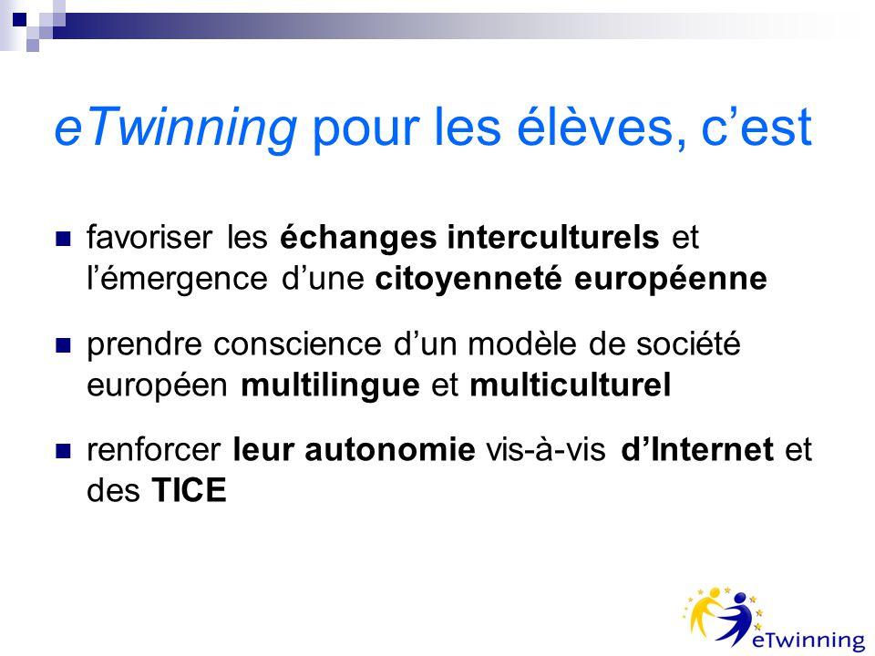 eTwinning pour les élèves, cest favoriser les échanges interculturels et lémergence dune citoyenneté européenne prendre conscience dun modèle de société européen multilingue et multiculturel renforcer leur autonomie vis-à-vis dInternet et des TICE