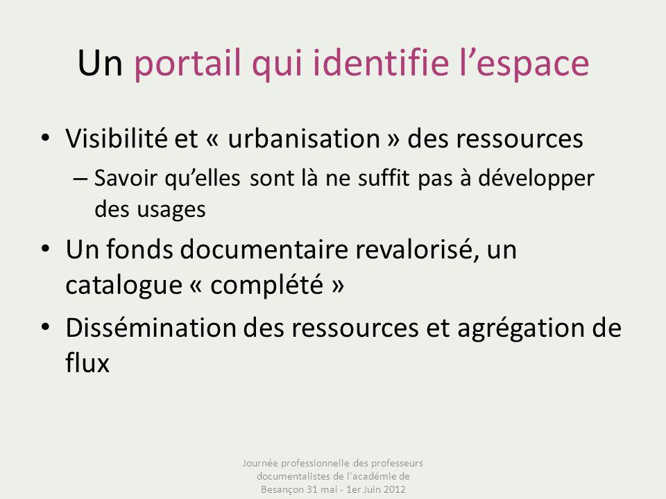 Un portail qui identifie lespace Visibilité et « urbanisation » des ressources – Savoir quelles sont là ne suffit pas à développer des usages Un fonds