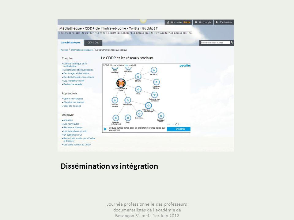 Dissémination vs intégration Journée professionnelle des professeurs documentalistes de l'académie de Besançon 31 mai - 1er Juin 2012