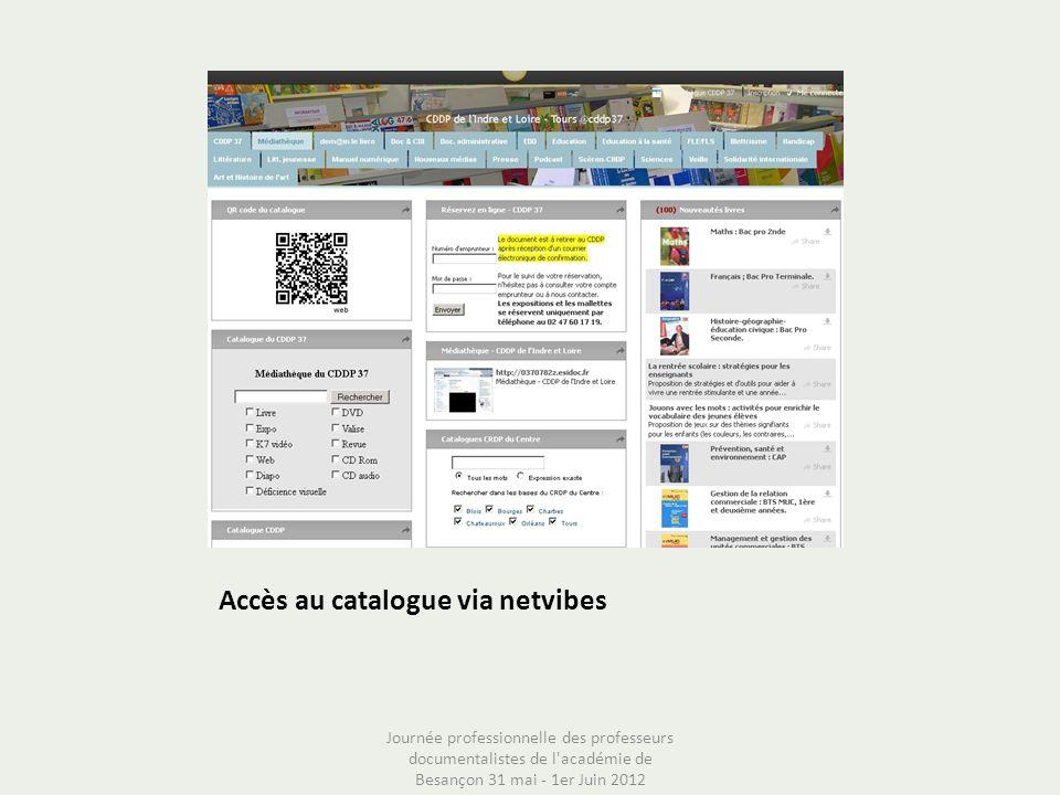 Accès au catalogue via netvibes Journée professionnelle des professeurs documentalistes de l'académie de Besançon 31 mai - 1er Juin 2012
