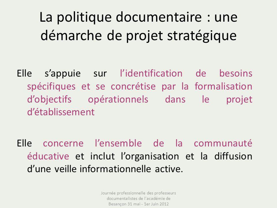 La politique documentaire : une démarche de projet stratégique Elle sappuie sur lidentification de besoins spécifiques et se concrétise par la formali