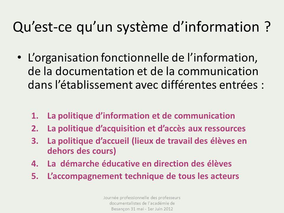 Quest-ce quun système dinformation ? Lorganisation fonctionnelle de linformation, de la documentation et de la communication dans létablissement avec