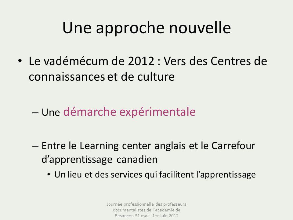 Une approche nouvelle Le vadémécum de 2012 : Vers des Centres de connaissances et de culture – Une démarche expérimentale – Entre le Learning center a
