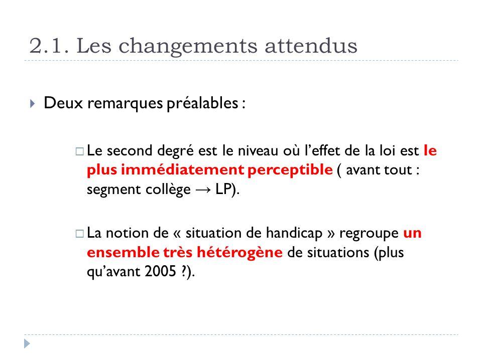 2.1. Les changements attendus Deux remarques préalables : Le second degré est le niveau où leffet de la loi est le plus immédiatement perceptible ( av