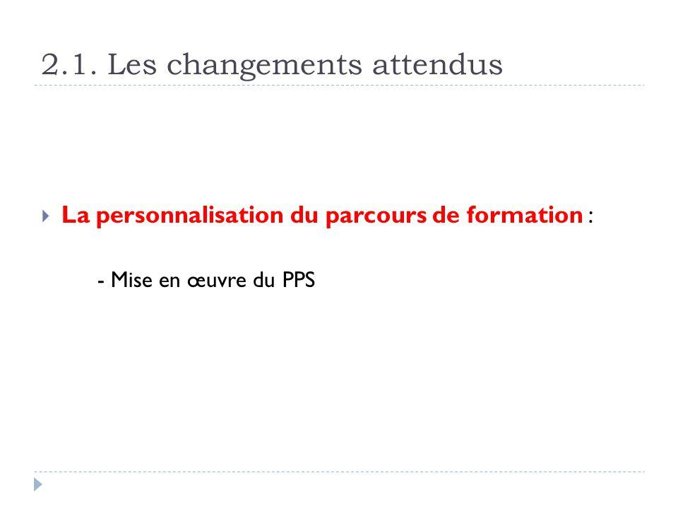 2.1. Les changements attendus La personnalisation du parcours de formation : - Mise en œuvre du PPS