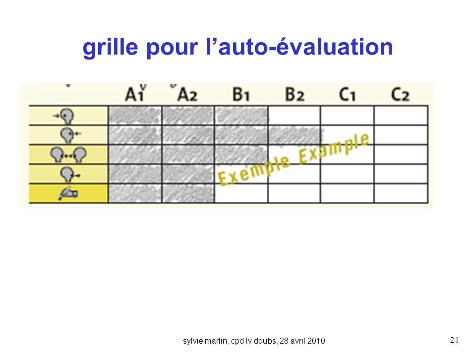 sylvie marlin, cpd lv doubs, 28 avril 2010 21 grille pour lauto-évaluation