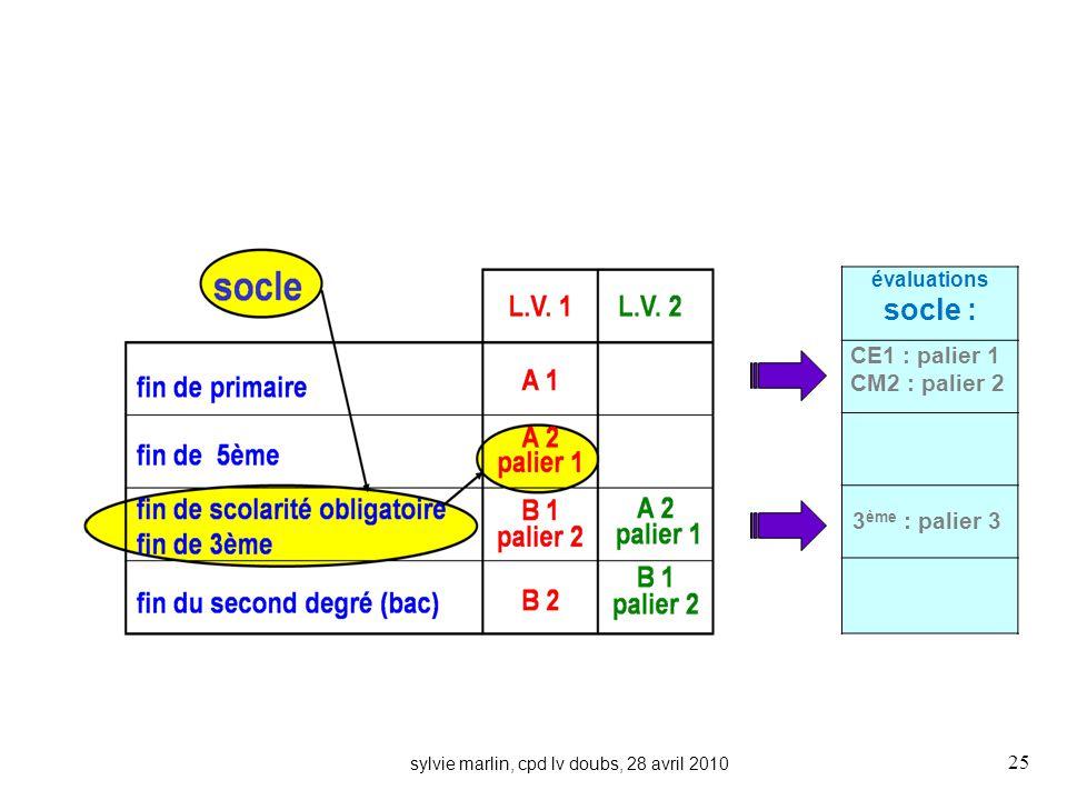 sylvie marlin, cpd lv doubs, 28 avril 2010 25 évaluations socle : CE1 : palier 1 CM2 : palier 2 3 ème : palier 3