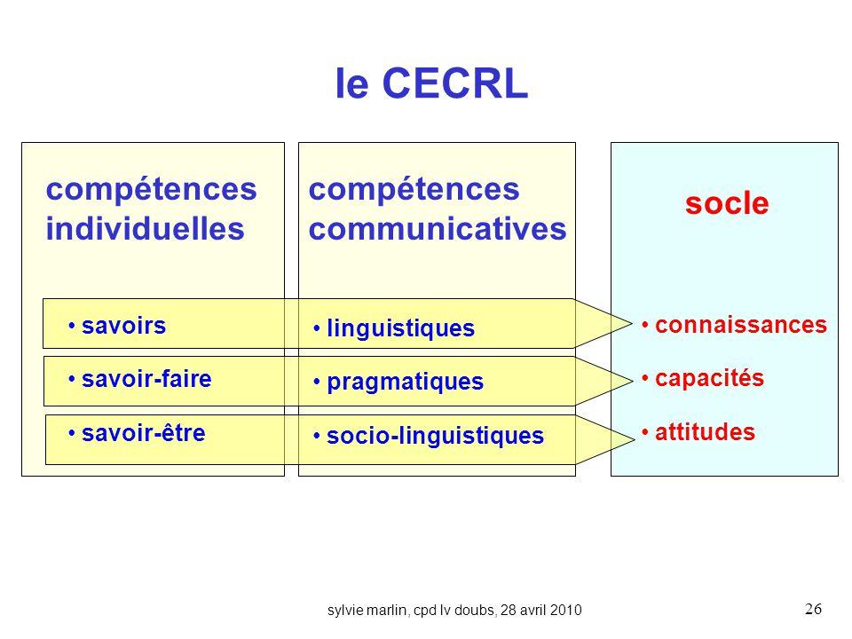 sylvie marlin, cpd lv doubs, 28 avril 2010 26 le CECRL compétences individuelles connaissances capacités attitudes socle compétences communicatives linguistiques pragmatiques socio-linguistiques savoirs savoir-faire savoir-être