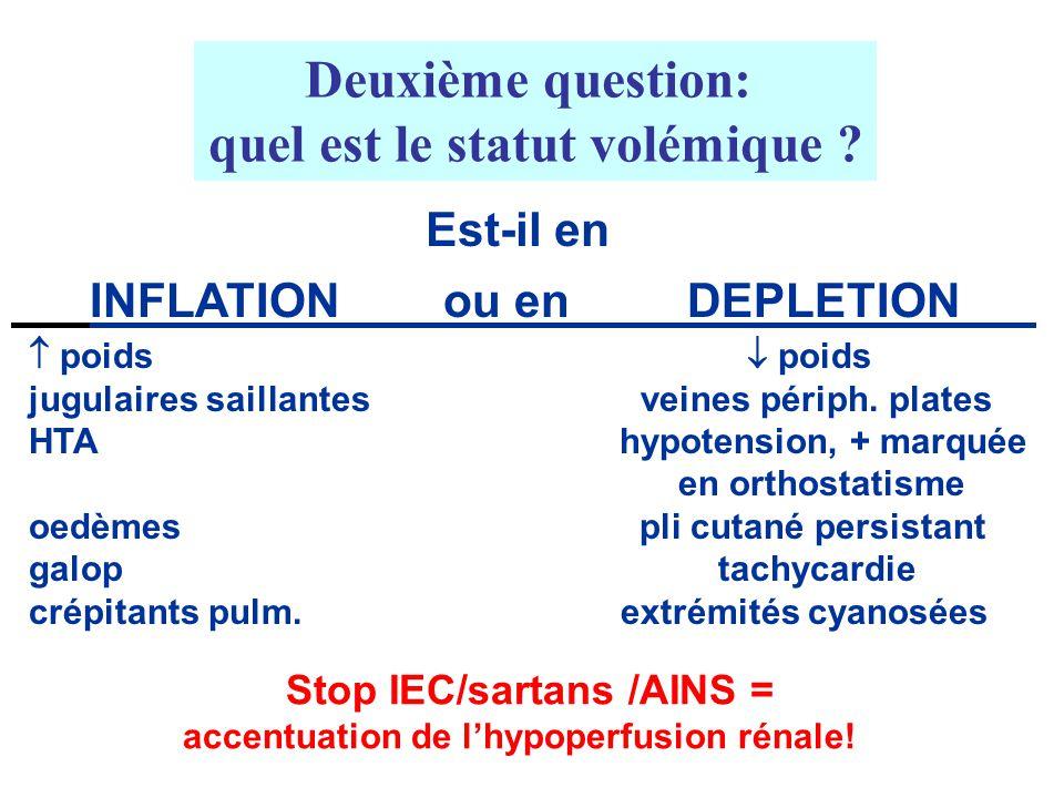 Deuxième question: quel est le statut volémique ? Est-il en INFLATION ou en DEPLETION poids poids jugulaires saillantes veines périph. plates HTA hypo