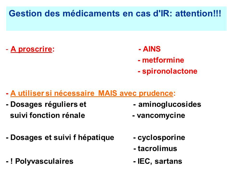 -A proscrire:- AINS - metformine - spironolactone - A utiliser si nécessaire MAIS avec prudence: - Dosages réguliers et -aminoglucosides suivi fonctio