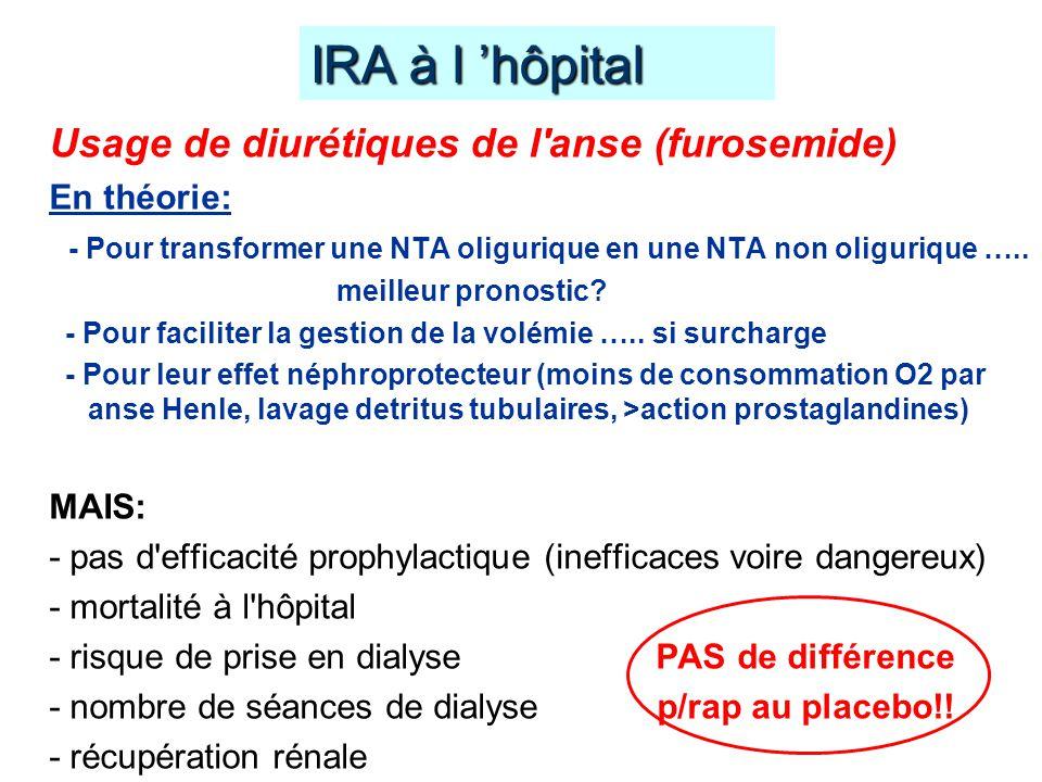 Usage de diurétiques de l'anse (furosemide) En théorie: - Pour transformer une NTA oligurique en une NTA non oligurique ….. meilleur pronostic? - Pour