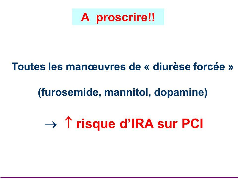 A proscrire!! Toutes les manœuvres de « diurèse forcée » (furosemide, mannitol, dopamine) risque dIRA sur PCI