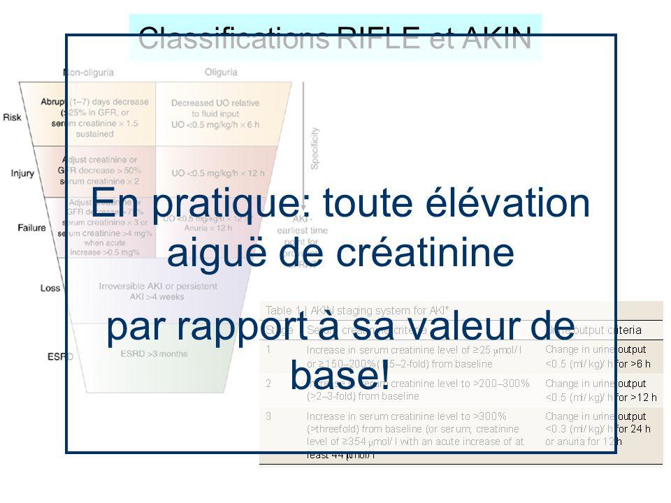 Classifications RIFLE et AKIN En pratique: toute élévation aiguë de créatinine par rapport à sa valeur de base!