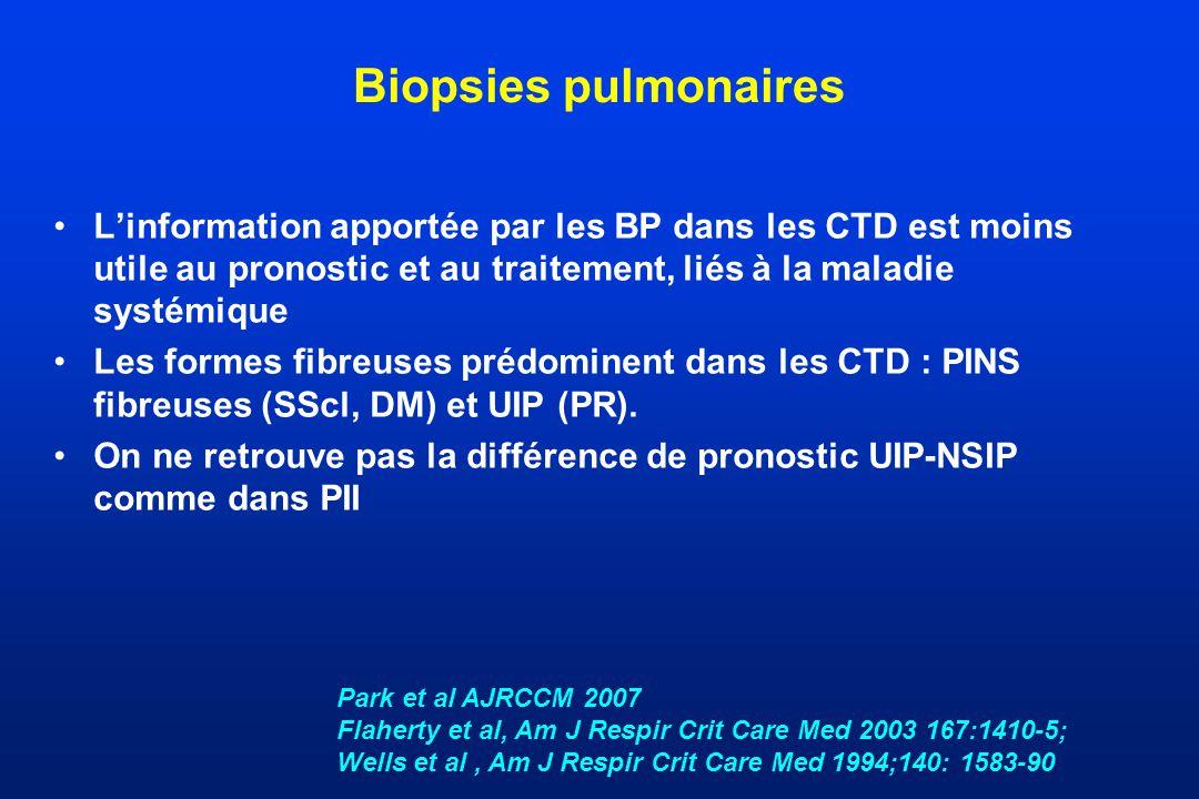 Biopsies pulmonaires Linformation apportée par les BP dans les CTD est moins utile au pronostic et au traitement, liés à la maladie systémique Les for