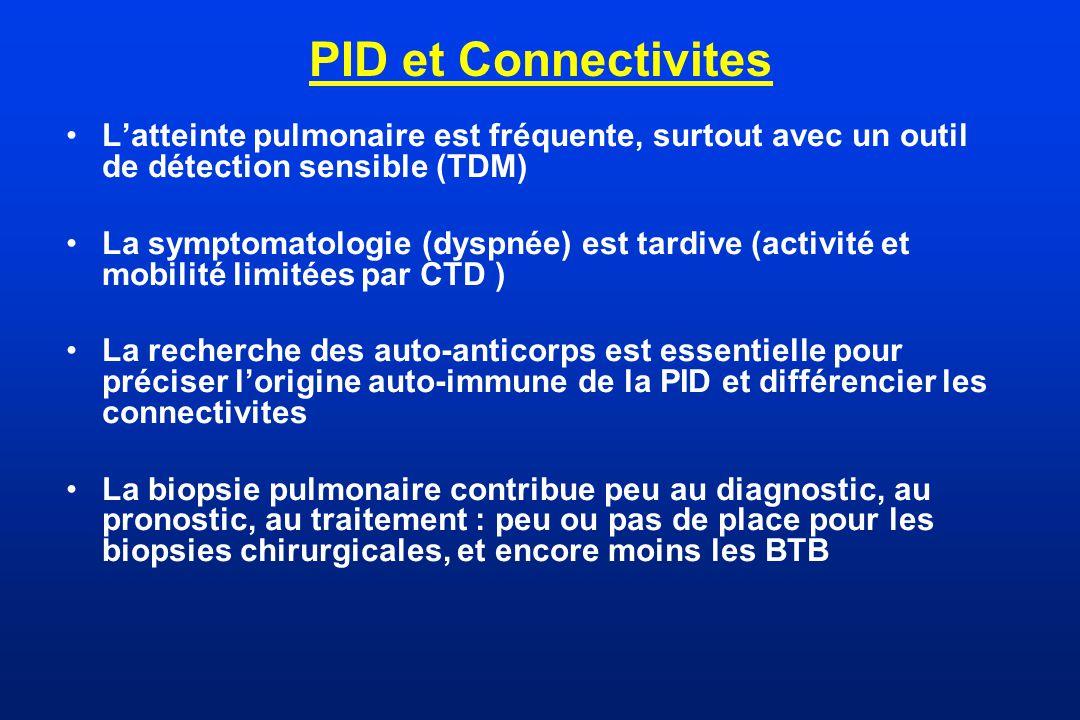 PID et Connectivites Latteinte pulmonaire est fréquente, surtout avec un outil de détection sensible (TDM) La symptomatologie (dyspnée) est tardive (a