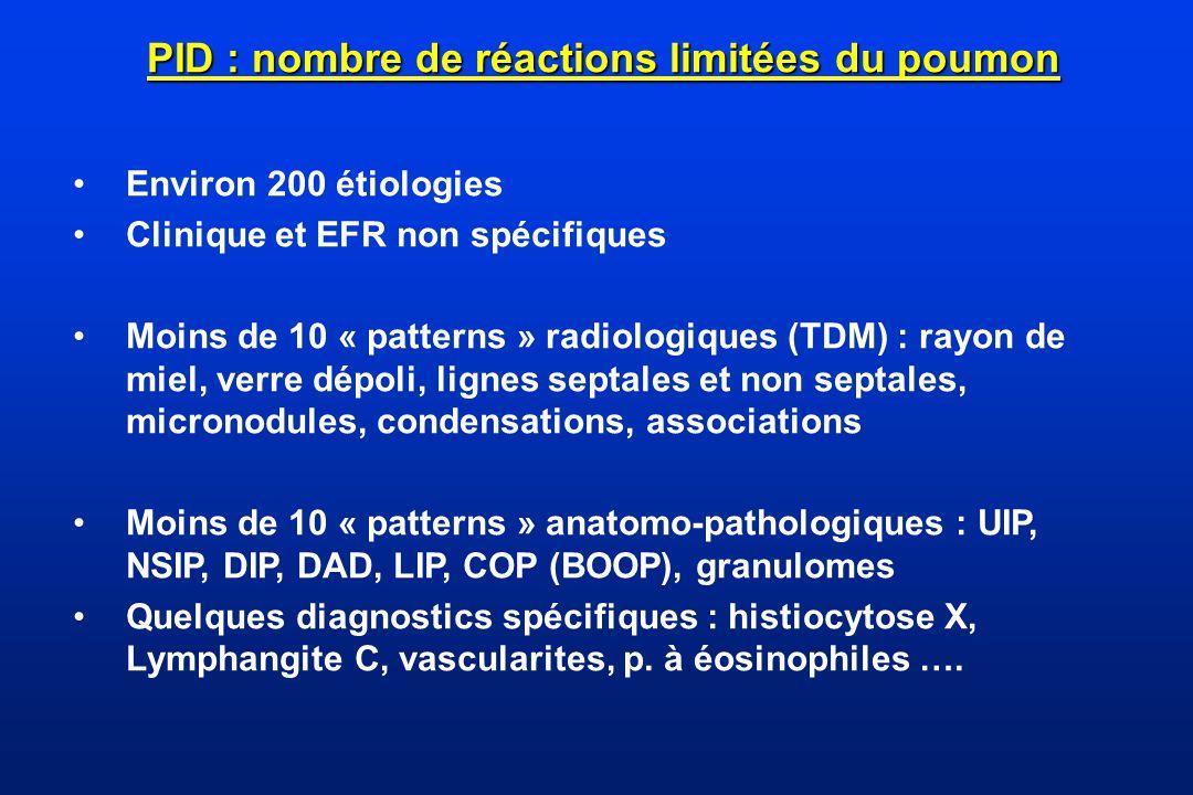 PID : nombre de réactions limitées du poumon Le poumon a un répertoire limité de réponses inflammatoires: virtuellement toutes les formes de PID idiopathiques (UIP, NSIP, COP, DIP) y compris aigües (AIP) et des granulomatoses peuvent être associées à des causes exogènes ou aux connectivites La biopsie chirurgicale seule nest (plus) le « gold standard » Nécessité des discussions multidisciplinaires