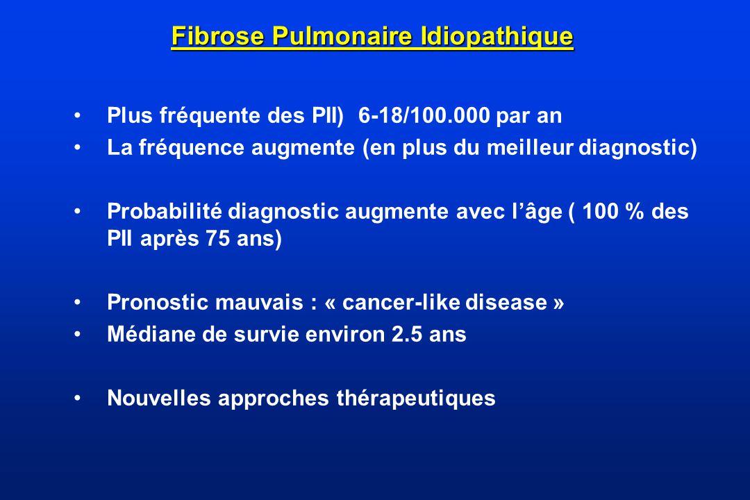 Fibrose pulmonaire idiopathique (FPI) Prédominance masculine, 40-70 ans Dyspnée effort puis repos Toux sèche (parfois invalidante) Râles crépitants (Velcro) aux bases Hippocratisme digital Syndrome restrictif avec diminution de la DLCO