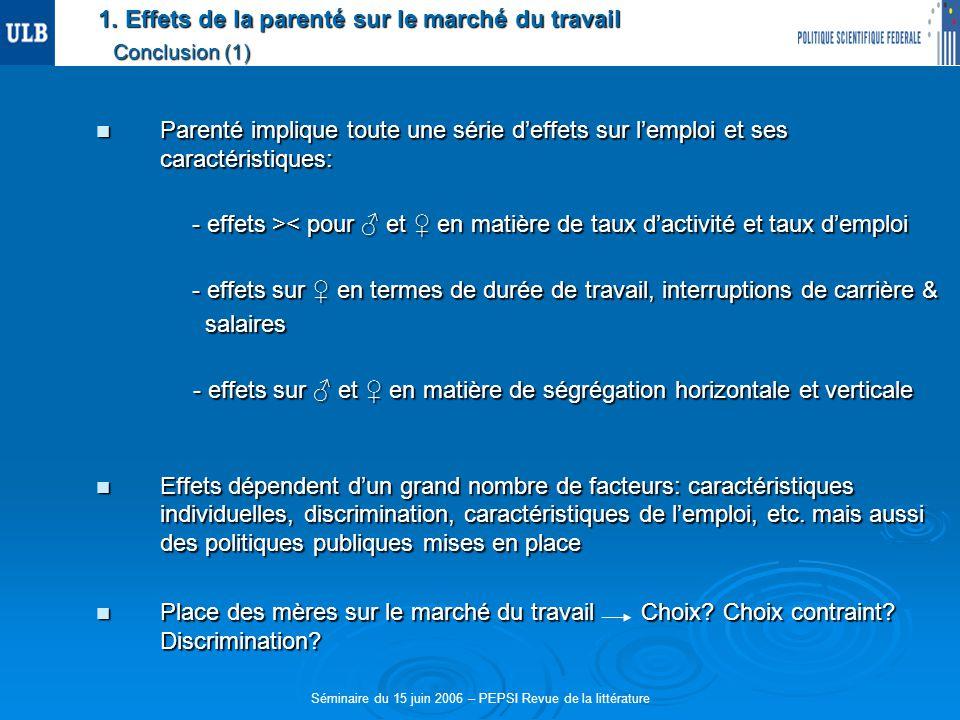 1. Effets de la parenté sur le marché du travail Conclusion (1) Parenté implique toute une série deffets sur lemploi et ses caractéristiques: Parenté