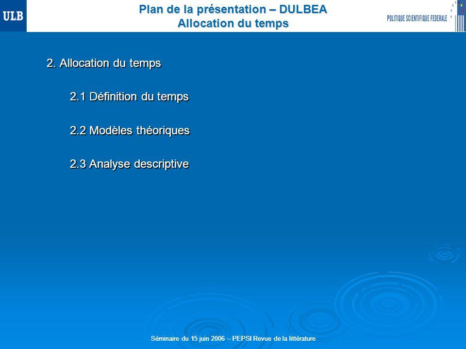 Séminaire du 15 juin 2006 – PEPSI Revue de la littérature Plan de la présentation – DULBEA Allocation du temps 2. Allocation du temps 2.1 Définition d