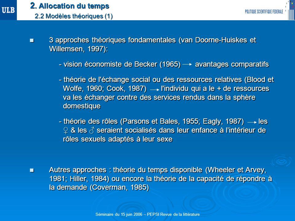 2. Allocation du temps 2.2 Modèles théoriques (1) 3 approches théoriques fondamentales (van Doorne-Huiskes et Willemsen, 1997): 3 approches théoriques