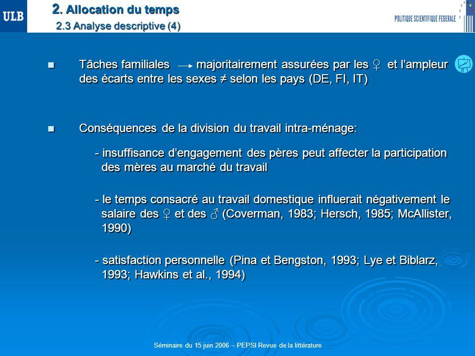 Séminaire du 15 juin 2006 – PEPSI Revue de la littérature 2.