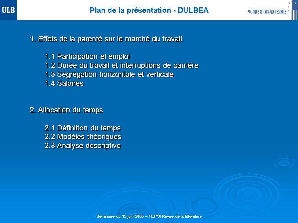 Plan de la présentation - DULBEA 1.
