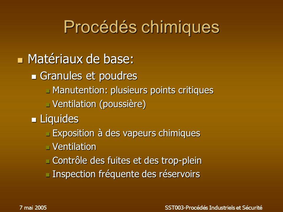 7 mai 2005SST003-Procédés Industriels et Sécurité Procédés chimiques Matériaux de base: Matériaux de base: Granules et poudres Granules et poudres Man
