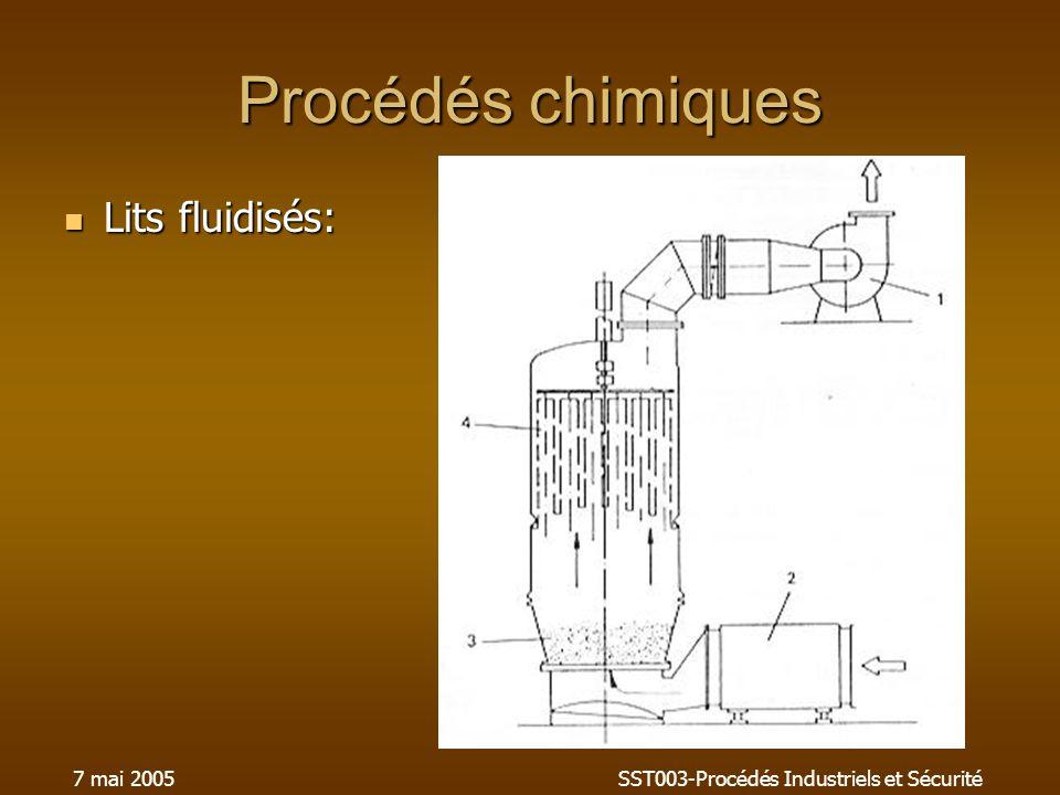 7 mai 2005SST003-Procédés Industriels et Sécurité Procédés chimiques Lits fluidisés: Lits fluidisés: