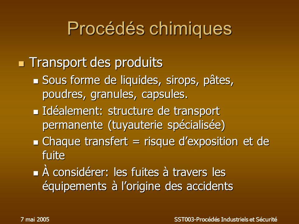 7 mai 2005SST003-Procédés Industriels et Sécurité Procédés chimiques Transport des produits Transport des produits Sous forme de liquides, sirops, pâtes, poudres, granules, capsules.