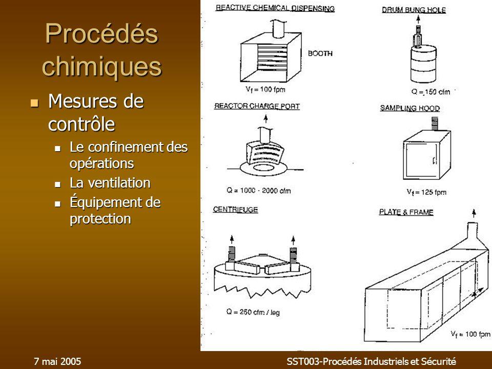7 mai 2005SST003-Procédés Industriels et Sécurité Procédés chimiques Mesures de contrôle Mesures de contrôle Le confinement des opérations Le confinement des opérations La ventilation La ventilation Équipement de protection Équipement de protection