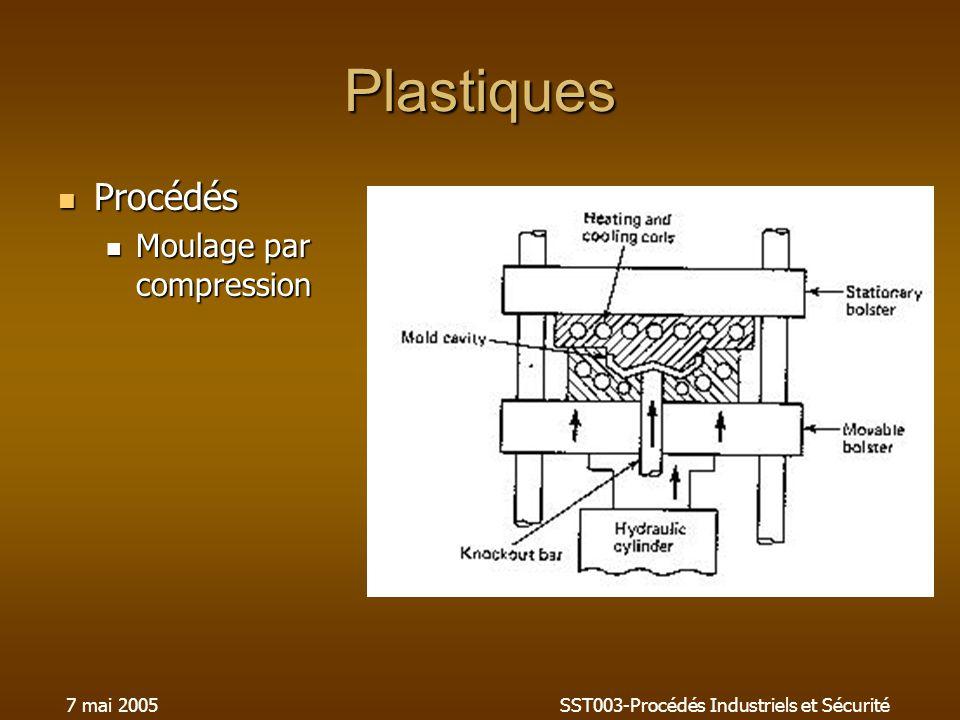 7 mai 2005SST003-Procédés Industriels et Sécurité Plastiques Procédés Procédés Moulage par compression Moulage par compression