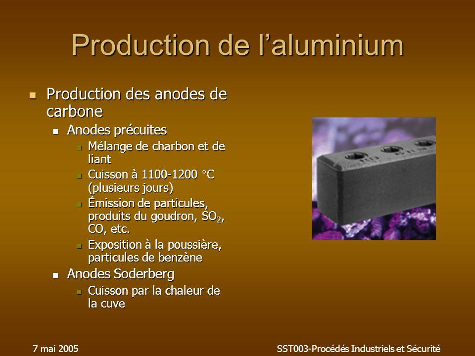 7 mai 2005SST003-Procédés Industriels et Sécurité Production de laluminium Production des anodes de carbone Production des anodes de carbone Anodes pr