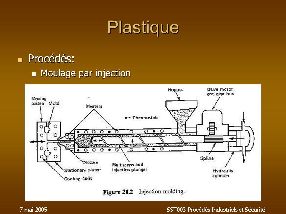 7 mai 2005SST003-Procédés Industriels et Sécurité Plastique Procédés: Procédés: Moulage par injection Moulage par injection