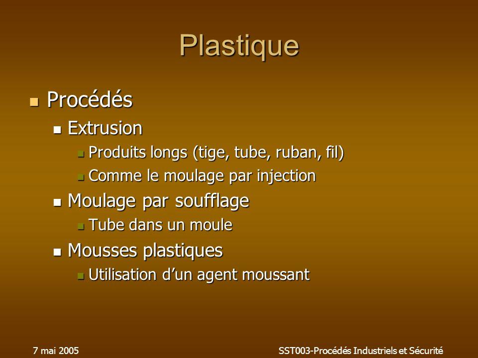 7 mai 2005SST003-Procédés Industriels et Sécurité Plastique Procédés Procédés Extrusion Extrusion Produits longs (tige, tube, ruban, fil) Produits lon