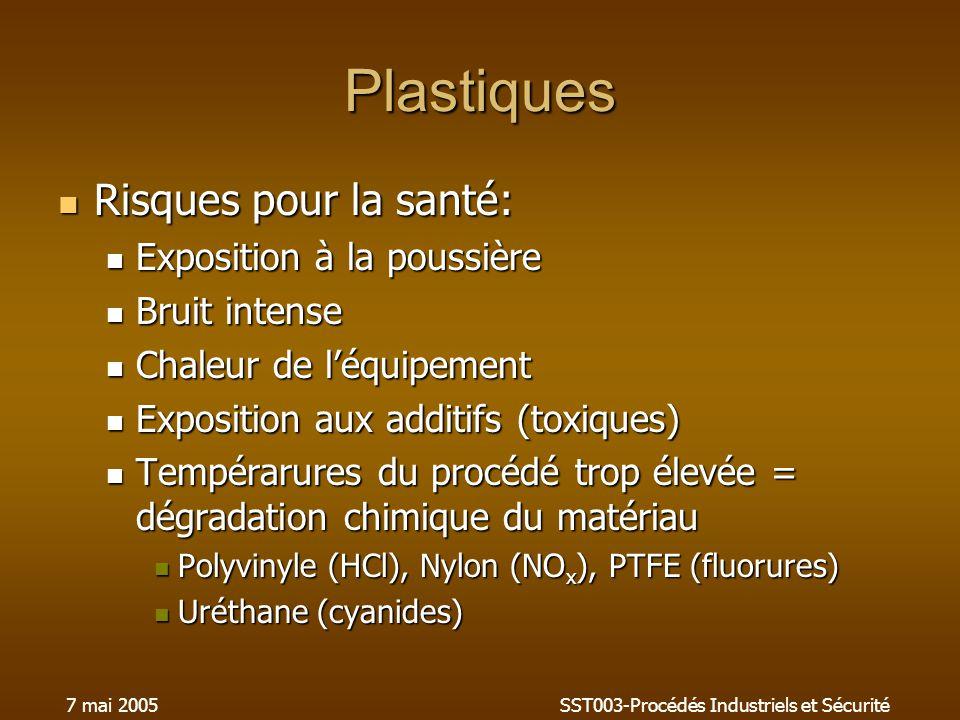 7 mai 2005SST003-Procédés Industriels et Sécurité Plastiques Risques pour la santé: Risques pour la santé: Exposition à la poussière Exposition à la p
