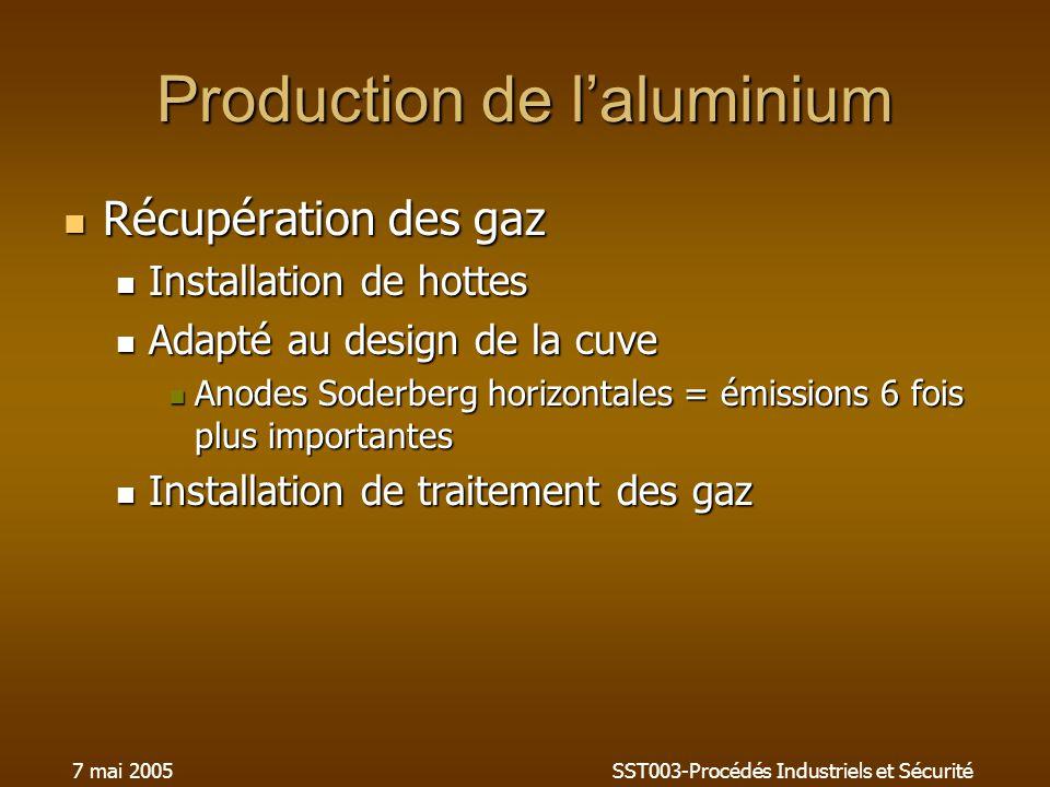 7 mai 2005SST003-Procédés Industriels et Sécurité Production de laluminium Récupération des gaz Récupération des gaz Installation de hottes Installati