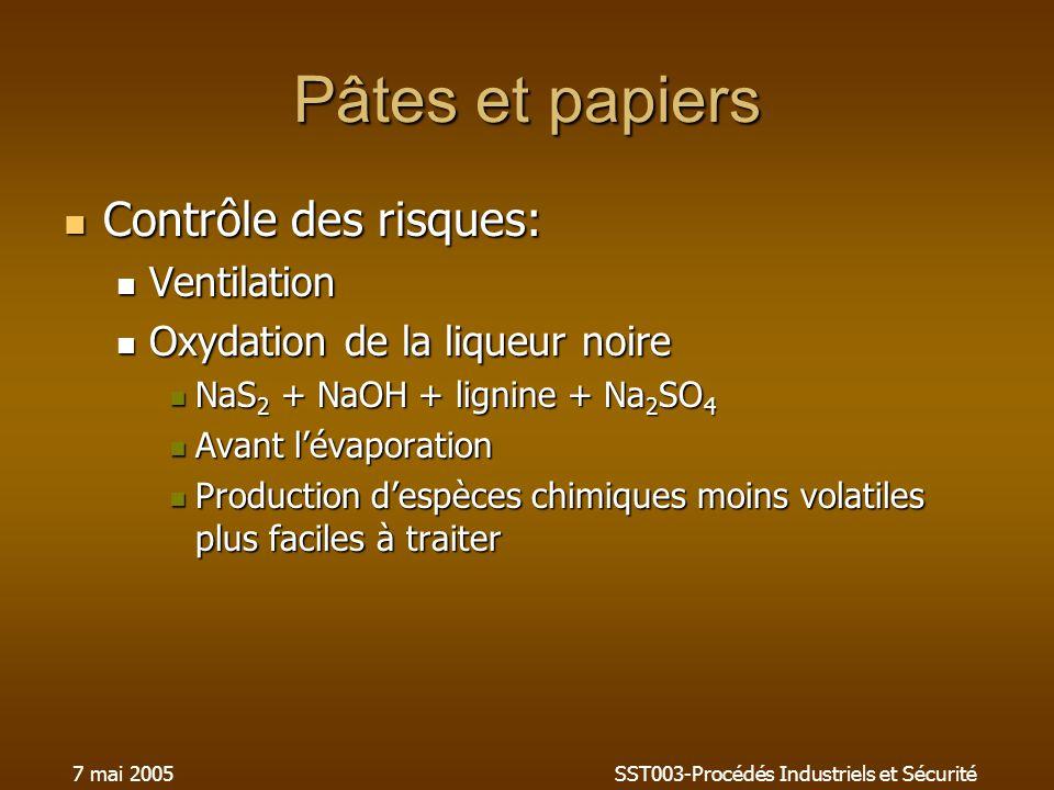 7 mai 2005SST003-Procédés Industriels et Sécurité Pâtes et papiers Contrôle des risques: Contrôle des risques: Ventilation Ventilation Oxydation de la